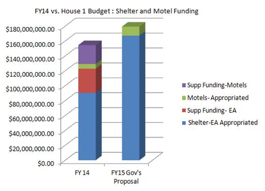 Homebase Housing Program