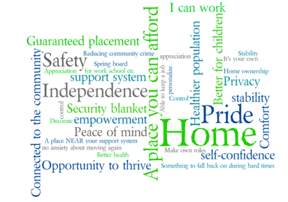 What does stable housing mean to you?