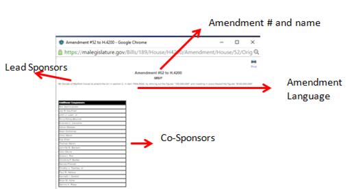 AmendmentText